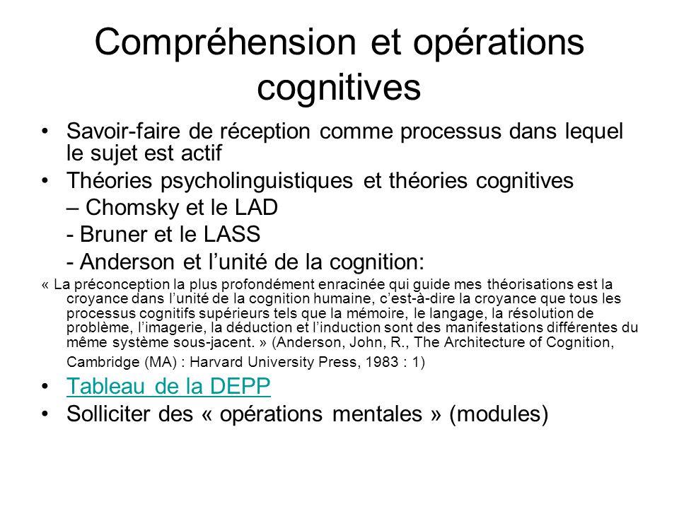 Compréhension et opérations cognitives Savoir-faire de réception comme processus dans lequel le sujet est actif Théories psycholinguistiques et théori