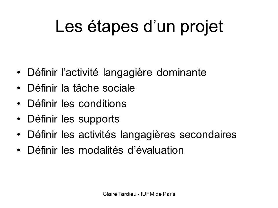 Claire Tardieu - IUFM de Paris Les étapes dun projet Définir lactivité langagière dominante Définir la tâche sociale Définir les conditions Définir le