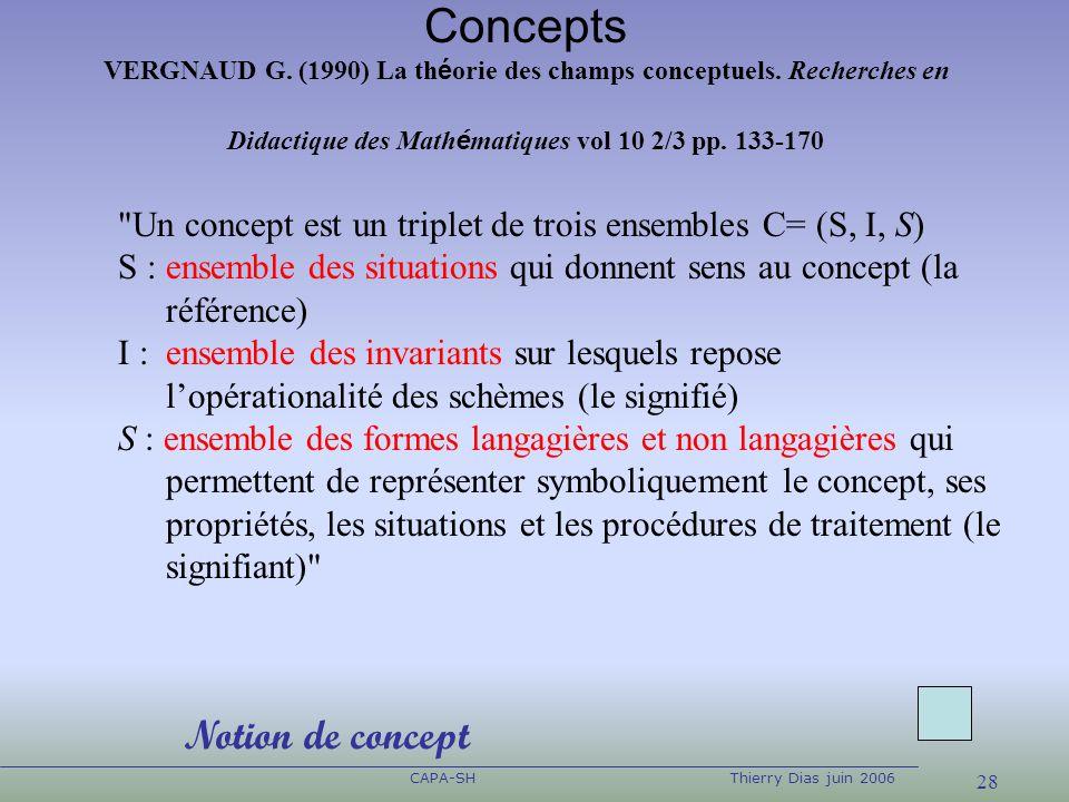 28 CAPA-SHThierry Dias juin 2006 Concepts VERGNAUD G. (1990) La th é orie des champs conceptuels. Recherches en Didactique des Math é matiques vol 10