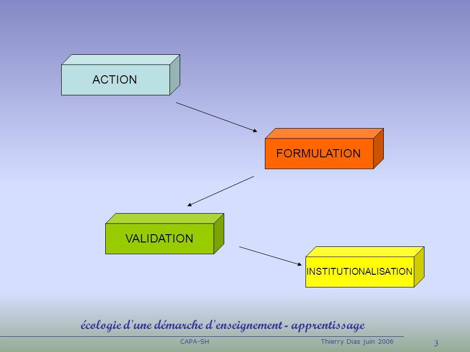 3 CAPA-SHThierry Dias juin 2006 ACTION VALIDATION FORMULATION INSTITUTIONALISATION écologie d'une démarche d'enseignement - apprentissage