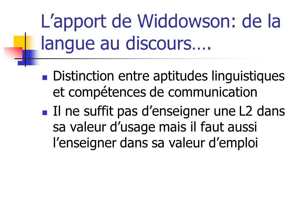 Lapport de Widdowson: de la langue au discours…. Distinction entre aptitudes linguistiques et compétences de communication Il ne suffit pas denseigner