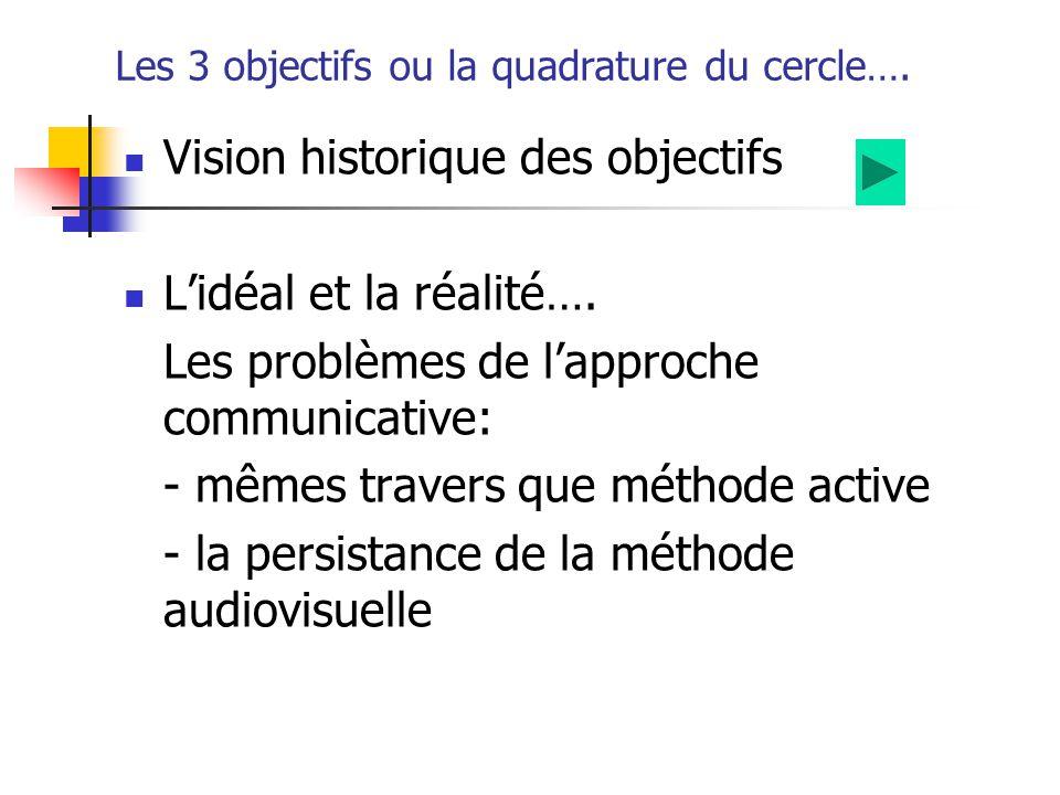 Les 3 objectifs ou la quadrature du cercle…. Vision historique des objectifs Lidéal et la réalité…. Les problèmes de lapproche communicative: - mêmes
