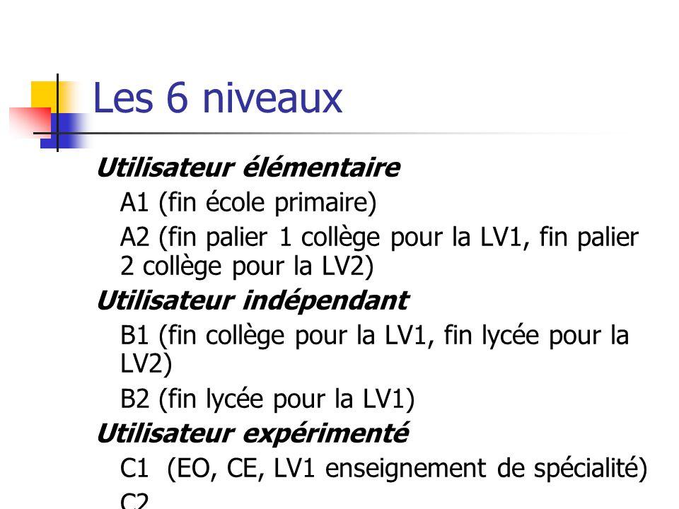 Les 6 niveaux Utilisateur élémentaire A1 (fin école primaire) A2 (fin palier 1 collège pour la LV1, fin palier 2 collège pour la LV2) Utilisateur indé