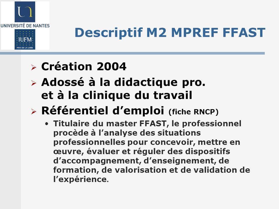 Publics accueillis Étudiants M1 SHS, SEF Professionnels Cadres de santé formateurs (IFSI) Conseiller-e VAE Consultant-e-s Formateurs dadultes (FC, ISP) Formateurs dapprentis Formateurs déducateurs Formateurs denseignants