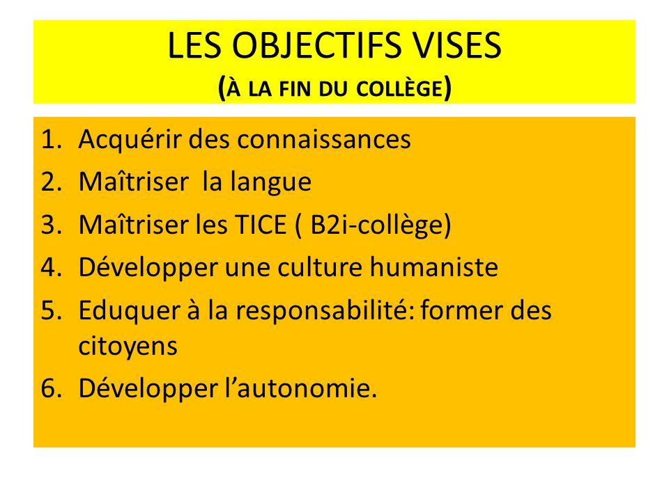 1.O BJECTIFS DE CONNAISSANCE 1. Les caractéristiques du vivant.