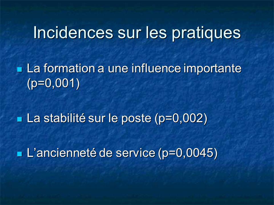 Incidences sur les pratiques La formation a une influence importante (p=0,001) La formation a une influence importante (p=0,001) La stabilité sur le p