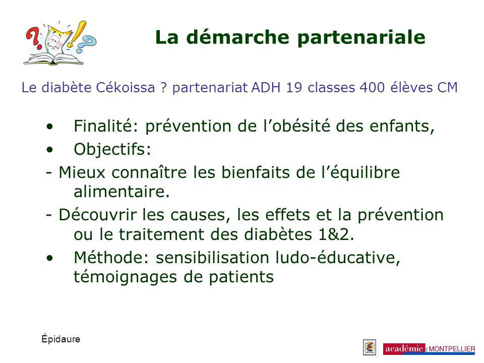 Épidaure La démarche partenariale Finalité: prévention de lobésité des enfants, Objectifs: - Mieux connaître les bienfaits de léquilibre alimentaire.