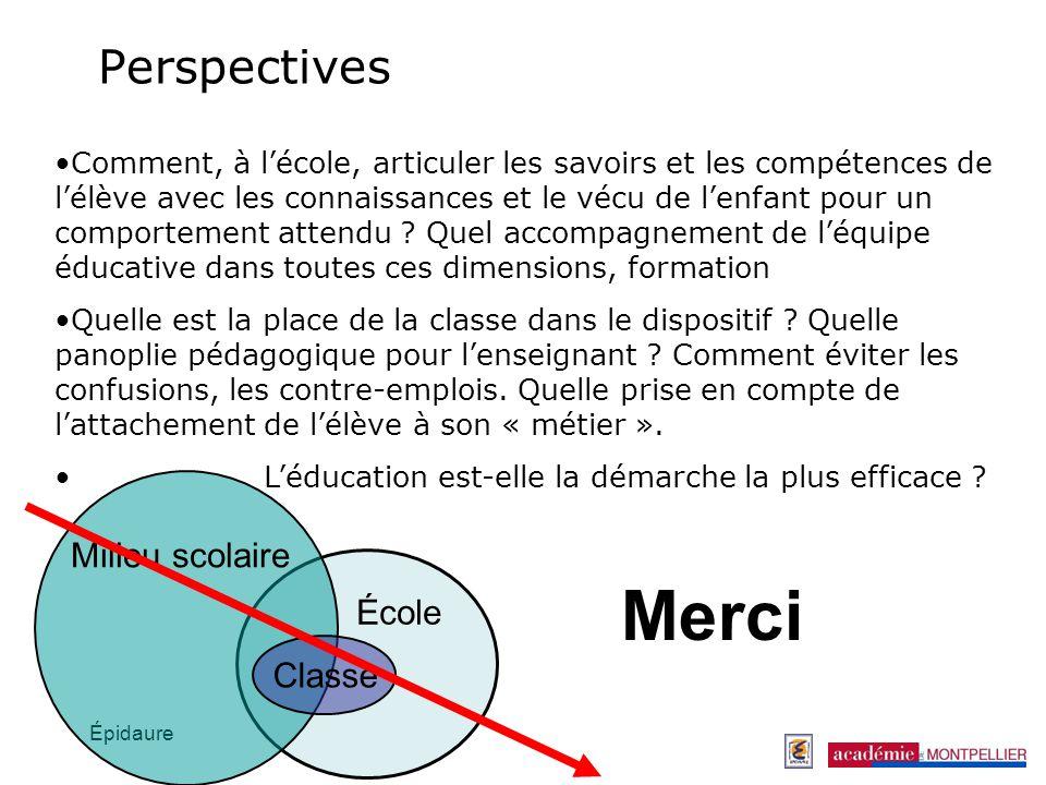 Épidaure Perspectives Comment, à lécole, articuler les savoirs et les compétences de lélève avec les connaissances et le vécu de lenfant pour un compo