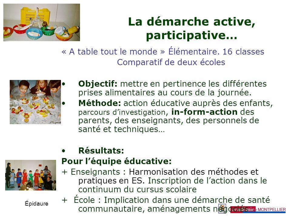 Épidaure La démarche active, participative… « A table tout le monde » Élémentaire. 16 classes Comparatif de deux écoles Objectif: mettre en pertinence