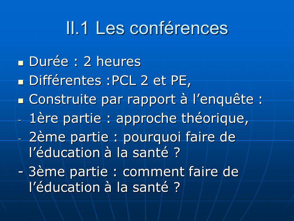 II.1 Les conférences Durée : 2 heures Durée : 2 heures Différentes :PCL 2 et PE, Différentes :PCL 2 et PE, Construite par rapport à lenquête : Construite par rapport à lenquête : - 1ère partie : approche théorique, - 2ème partie : pourquoi faire de léducation à la santé .