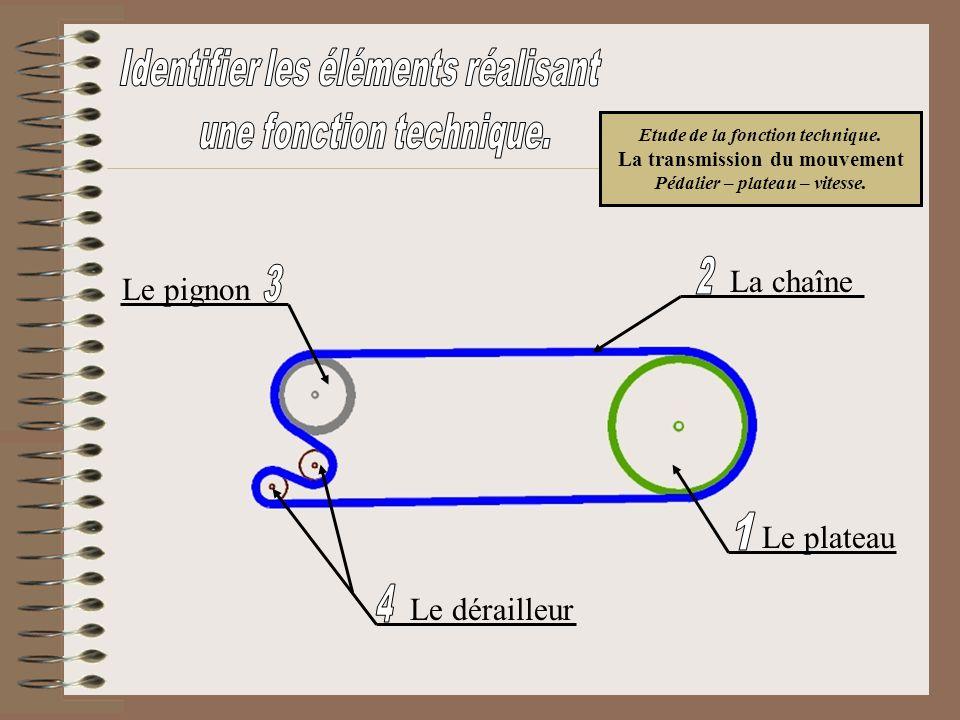 Etude de la fonction technique. La transmission du mouvement Pédalier – plateau – vitesse. Le plateau La chaîne Le pignon Le dérailleur