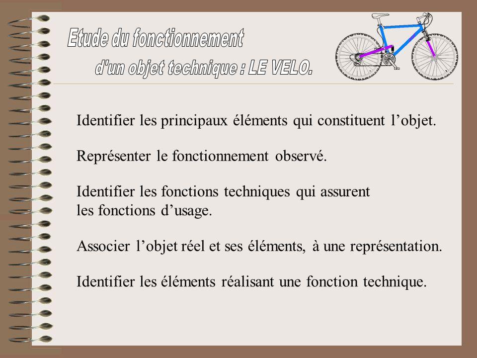 Identifier les principaux éléments qui constituent lobjet. Représenter le fonctionnement observé. Identifier les fonctions techniques qui assurent les