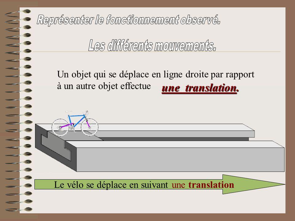 Un objet qui se déplace en ligne droite par rapport à un autre objet effectue Le vélo se déplace en suivant une translation une translation.