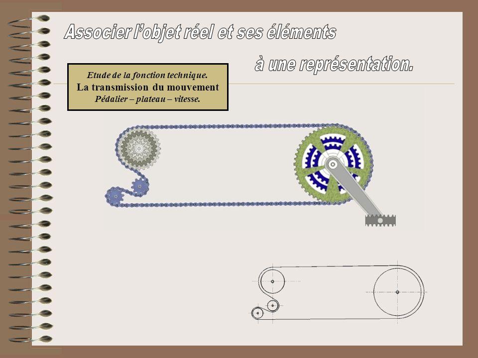Etude de la fonction technique.La transmission du mouvement Pédalier – plateau – vitesse.