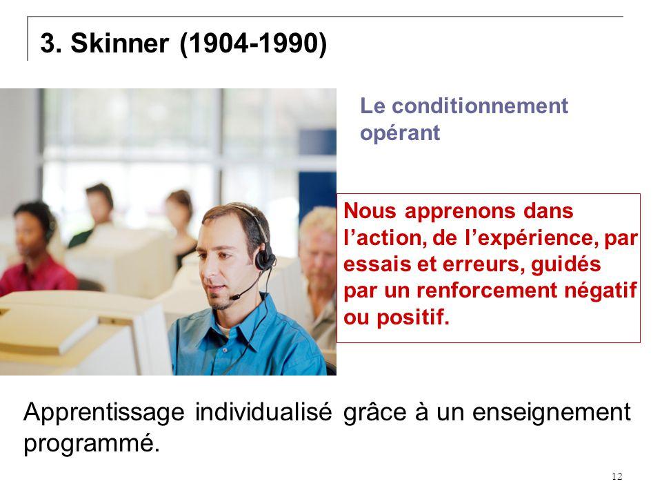 12 3. Skinner (1904-1990) Le conditionnement opérant Nous apprenons dans laction, de lexpérience, par essais et erreurs, guidés par un renforcement né