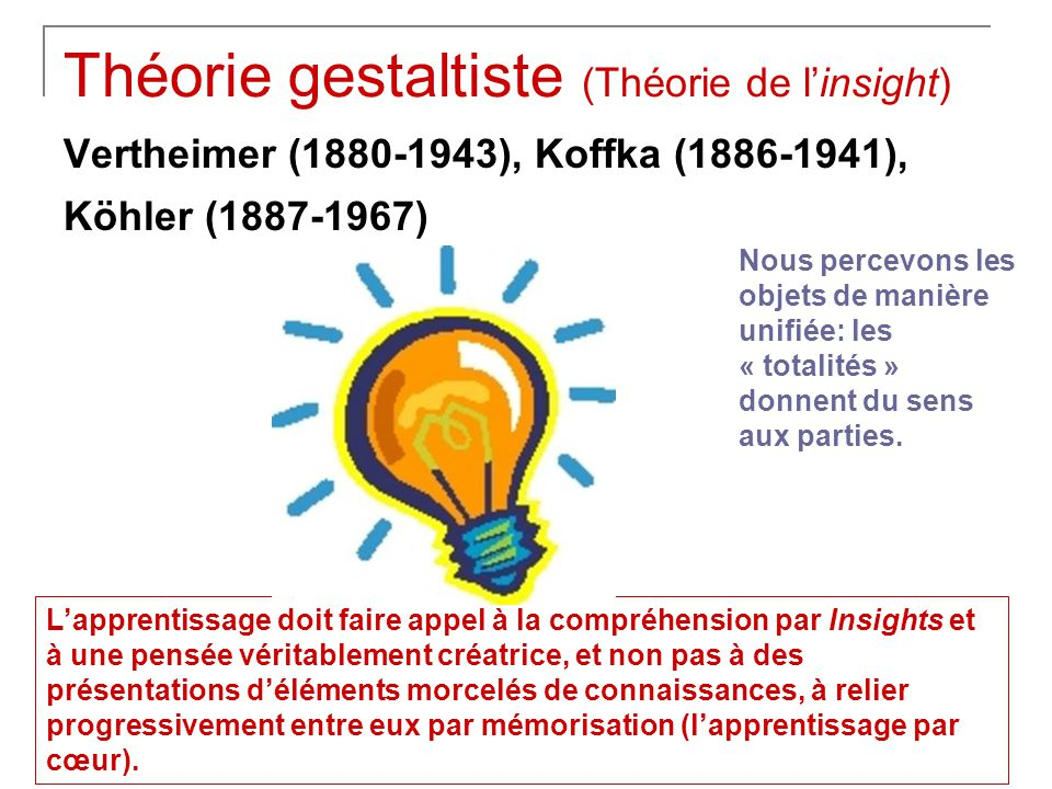 13 Théorie gestaltiste (Théorie de linsight) Vertheimer (1880-1943), Koffka (1886-1941), Köhler (1887-1967) Nous percevons les objets de manière unifi