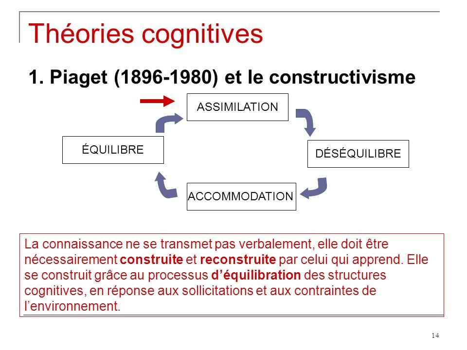14 Théories cognitives 1. Piaget (1896-1980) et le constructivisme La connaissance ne se transmet pas verbalement, elle doit être nécessairement const
