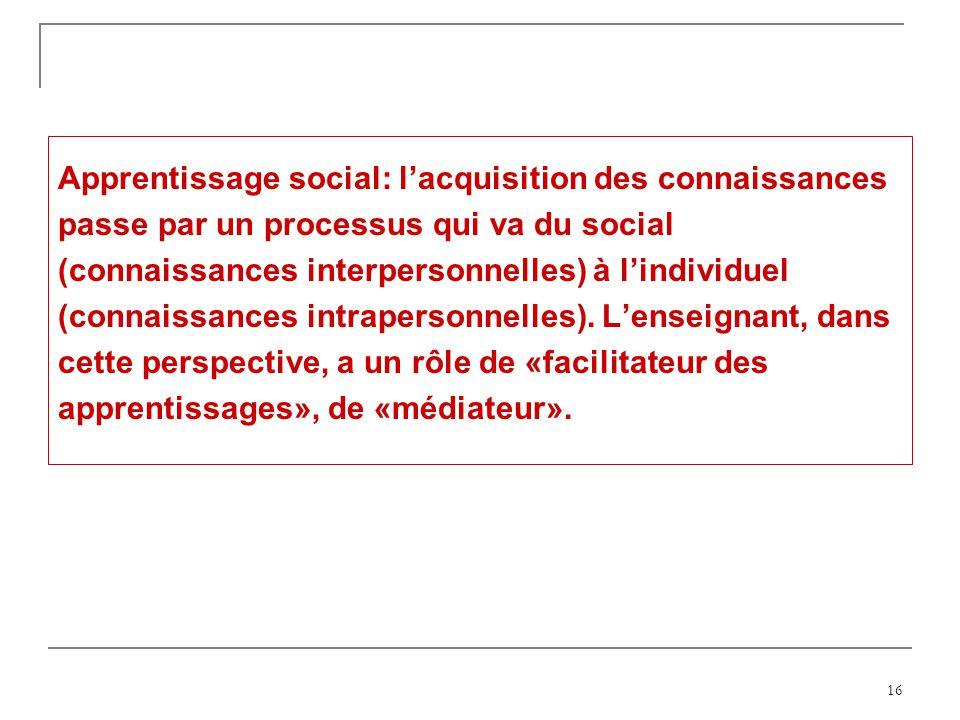16 Apprentissage social: lacquisition des connaissances passe par un processus qui va du social (connaissances interpersonnelles) à lindividuel (conna