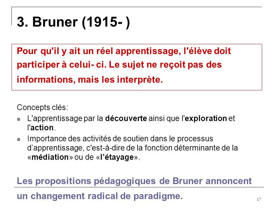 17 3. Bruner (1915- ) Pour qu'il y ait un réel apprentissage, l'élève doit participer à celui- ci. Le sujet ne reçoit pas des informations, mais les i