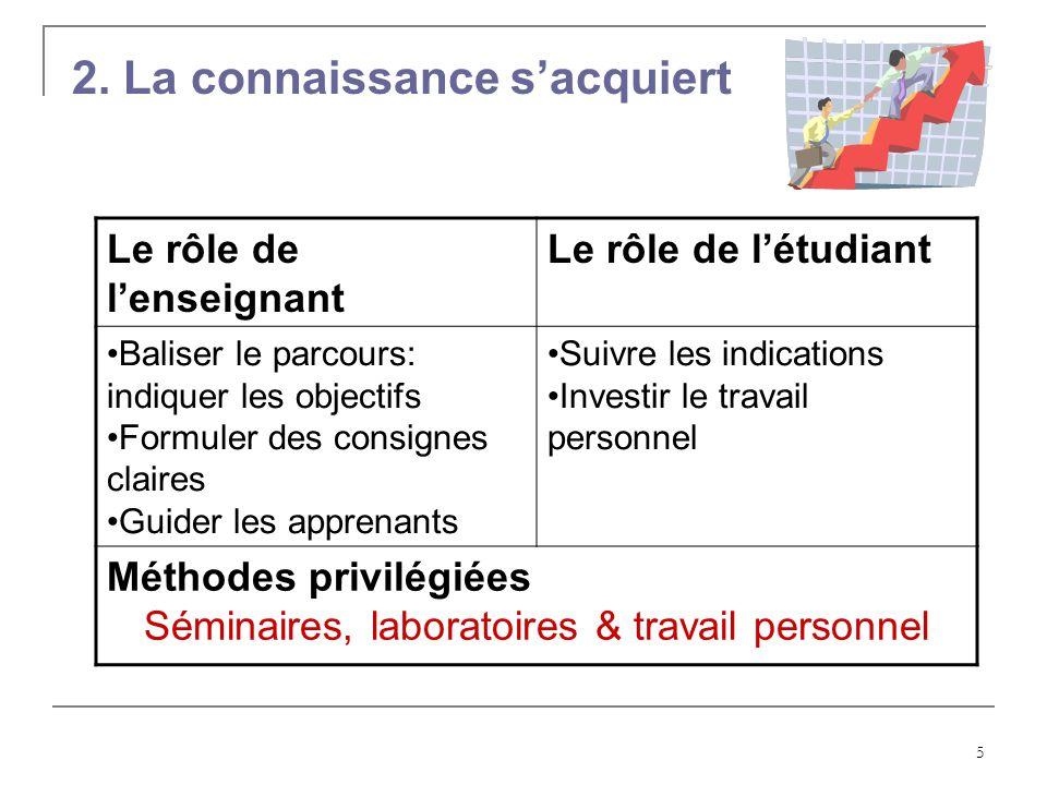 16 Apprentissage social: lacquisition des connaissances passe par un processus qui va du social (connaissances interpersonnelles) à lindividuel (connaissances intrapersonnelles).