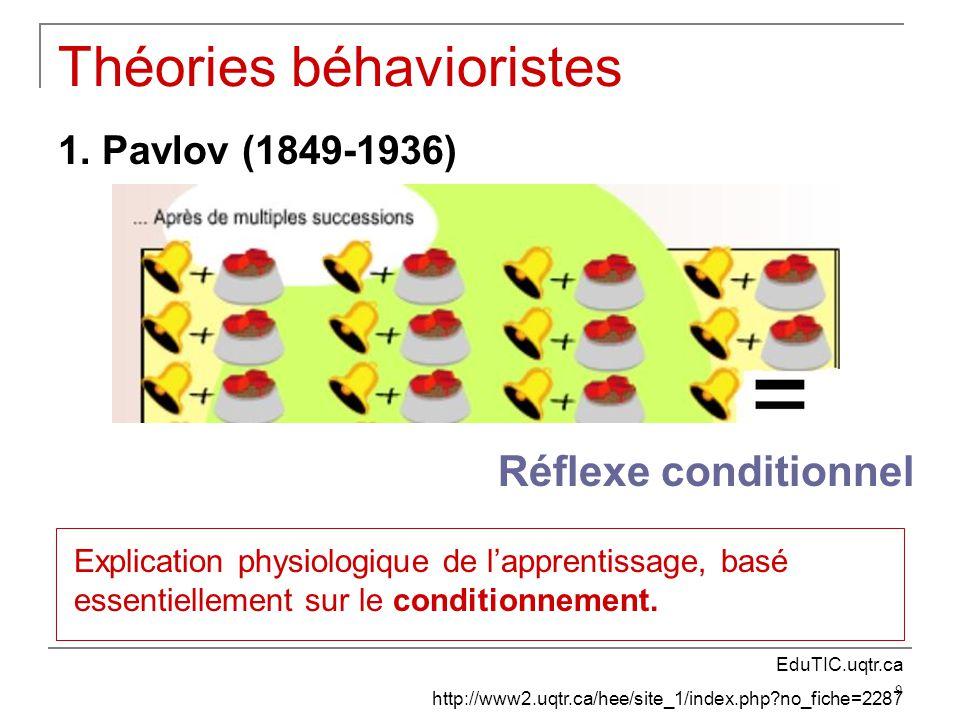 9 Théories béhavioristes 1. Pavlov (1849-1936) Réflexe conditionnel Explication physiologique de lapprentissage, basé essentiellement sur le condition