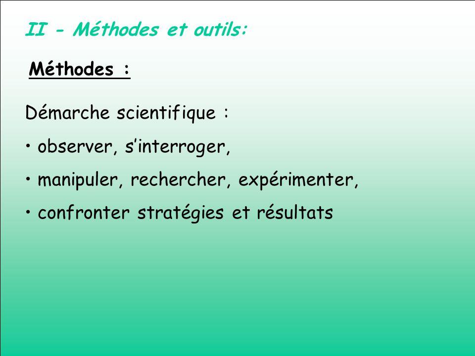 II - Méthodes et outils: Démarche scientifique : observer, sinterroger, manipuler, rechercher, expérimenter, confronter stratégies et résultats Méthod