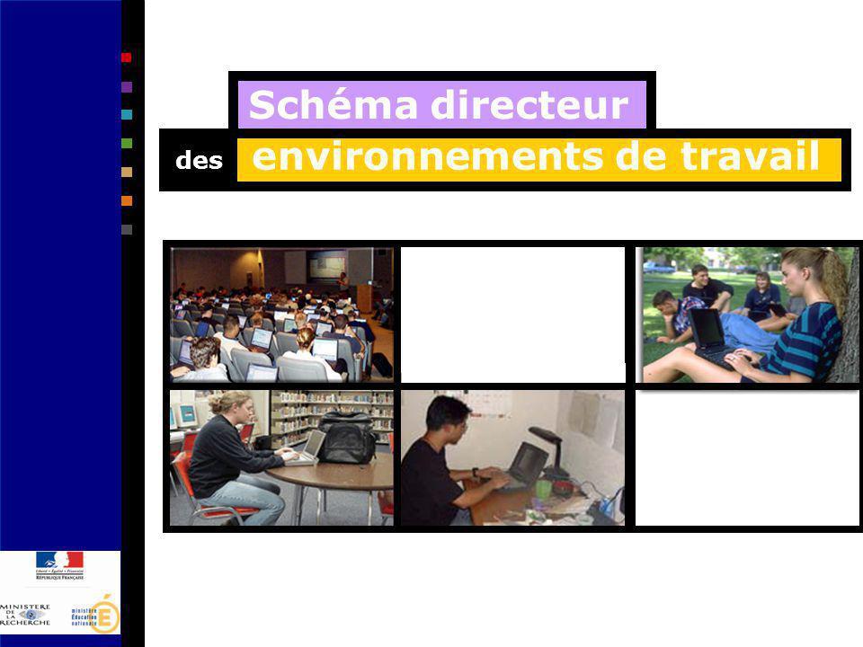environnements de travail Schéma directeur des