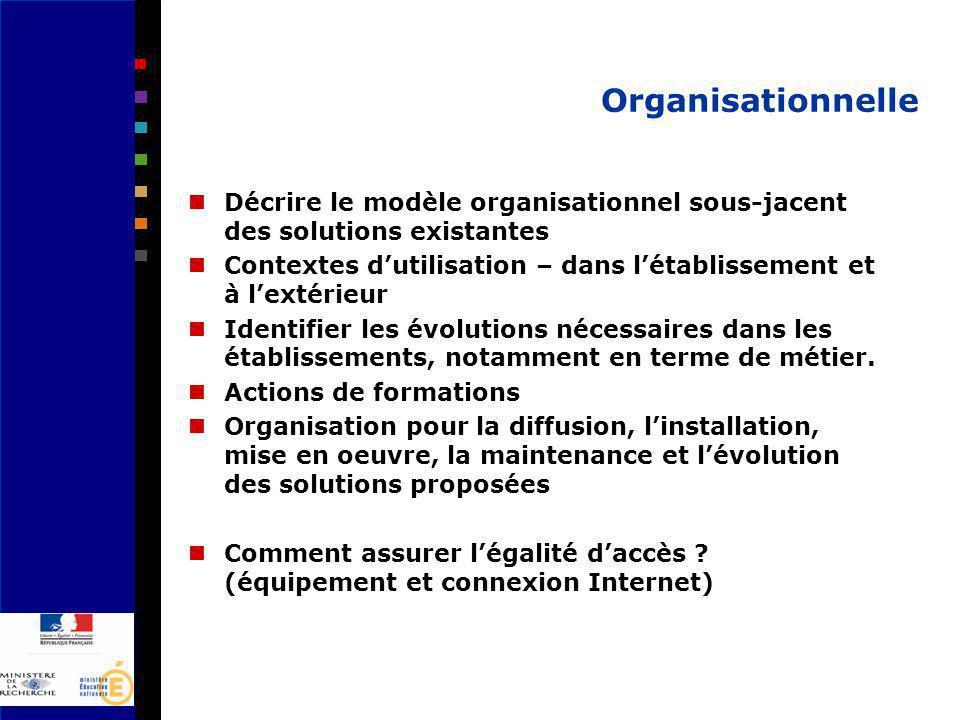 Organisationnelle Décrire le modèle organisationnel sous-jacent des solutions existantes Contextes dutilisation – dans létablissement et à lextérieur Identifier les évolutions nécessaires dans les établissements, notamment en terme de métier.