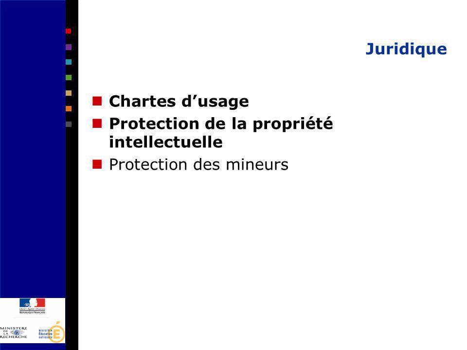 Juridique Chartes dusage Protection de la propriété intellectuelle Protection des mineurs