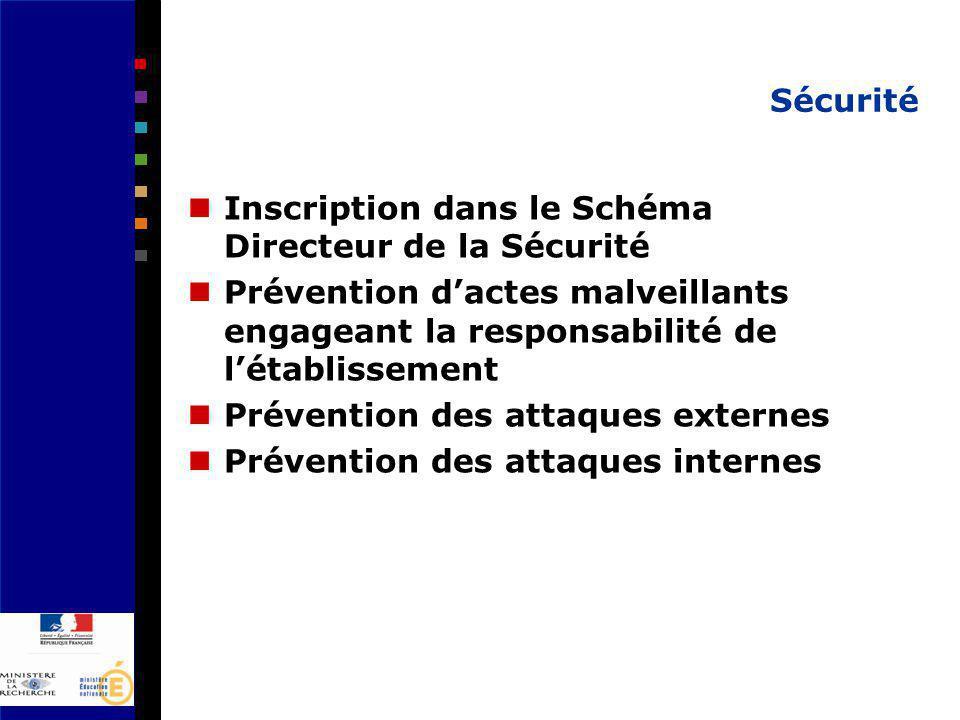 Sécurité Inscription dans le Schéma Directeur de la Sécurité Prévention dactes malveillants engageant la responsabilité de létablissement Prévention des attaques externes Prévention des attaques internes