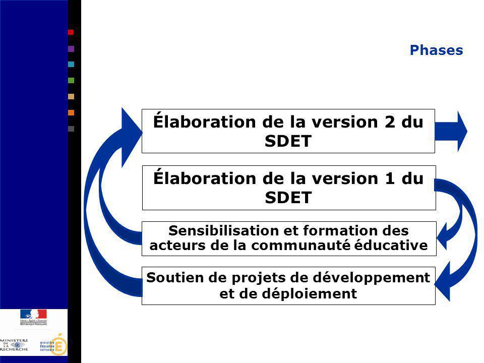 Phases Élaboration de la version 1 du SDET Sensibilisation et formation des acteurs de la communauté éducative Soutien de projets de développement et de déploiement Élaboration de la version 2 du SDET