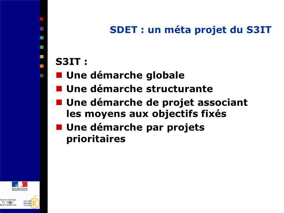 SDET : un méta projet du S3IT S3IT : Une démarche globale Une démarche structurante Une démarche de projet associant les moyens aux objectifs fixés Une démarche par projets prioritaires