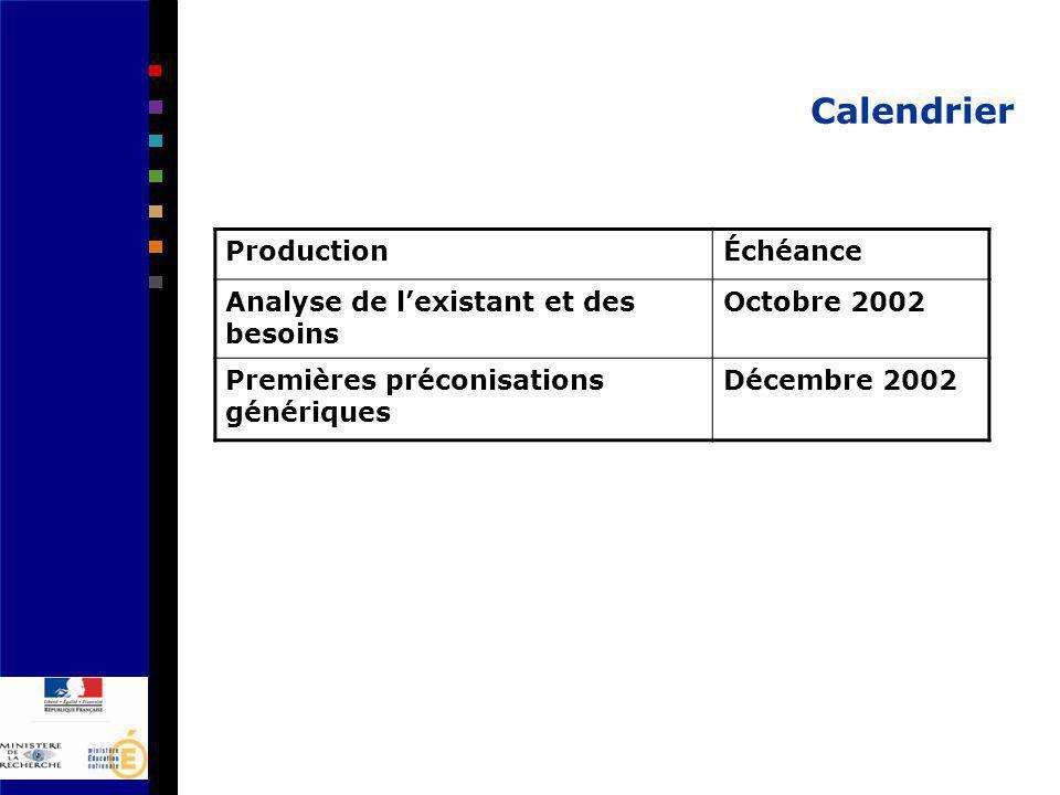 Calendrier ProductionÉchéance Analyse de lexistant et des besoins Octobre 2002 Premières préconisations génériques Décembre 2002