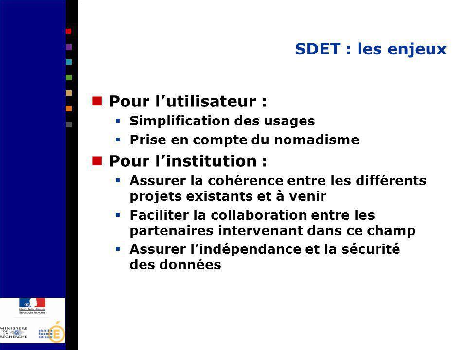 SDET : les enjeux Pour lutilisateur : Simplification des usages Prise en compte du nomadisme Pour linstitution : Assurer la cohérence entre les différents projets existants et à venir Faciliter la collaboration entre les partenaires intervenant dans ce champ Assurer lindépendance et la sécurité des données