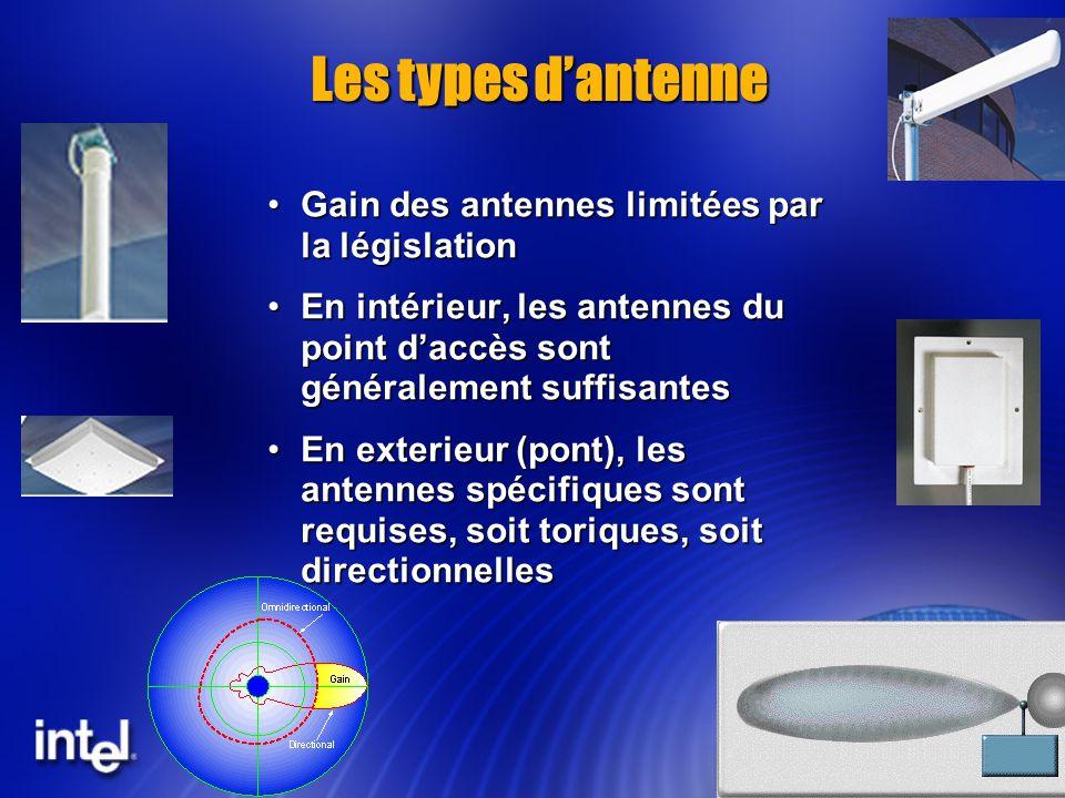 Les types dantenne Gain des antennes limitées par la législationGain des antennes limitées par la législation En intérieur, les antennes du point dacc