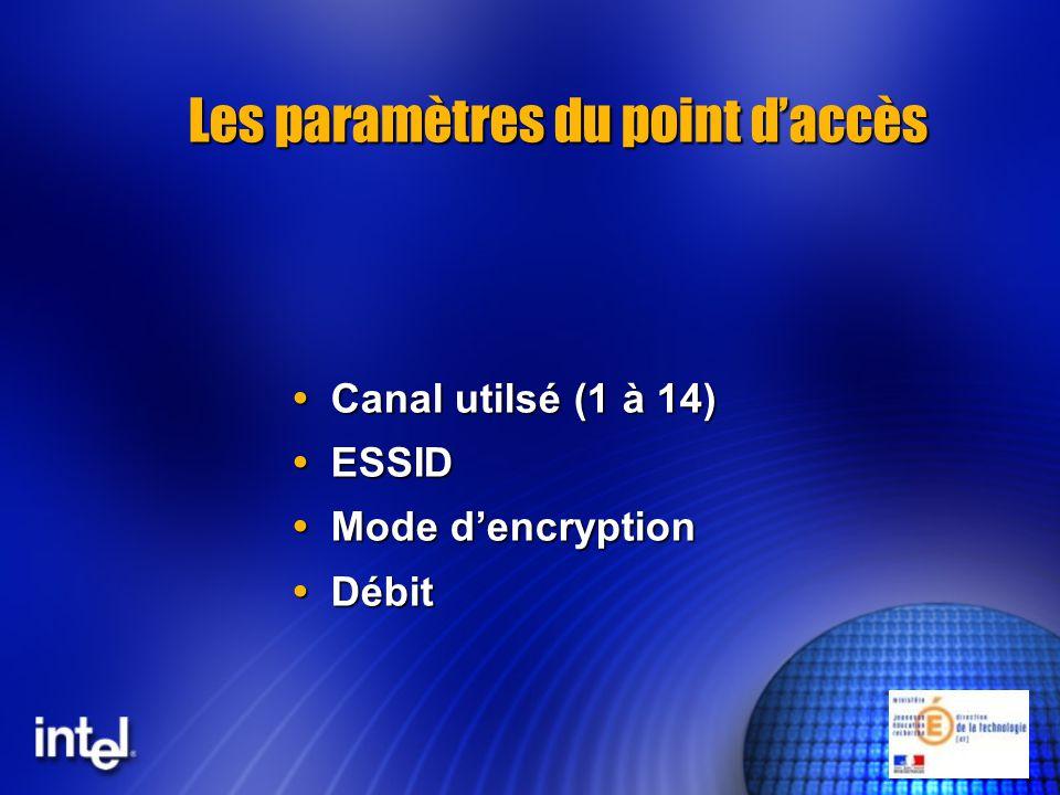 Les paramètres du point daccès Canal utilsé (1 à 14) Canal utilsé (1 à 14) ESSID ESSID Mode dencryption Mode dencryption Débit Débit