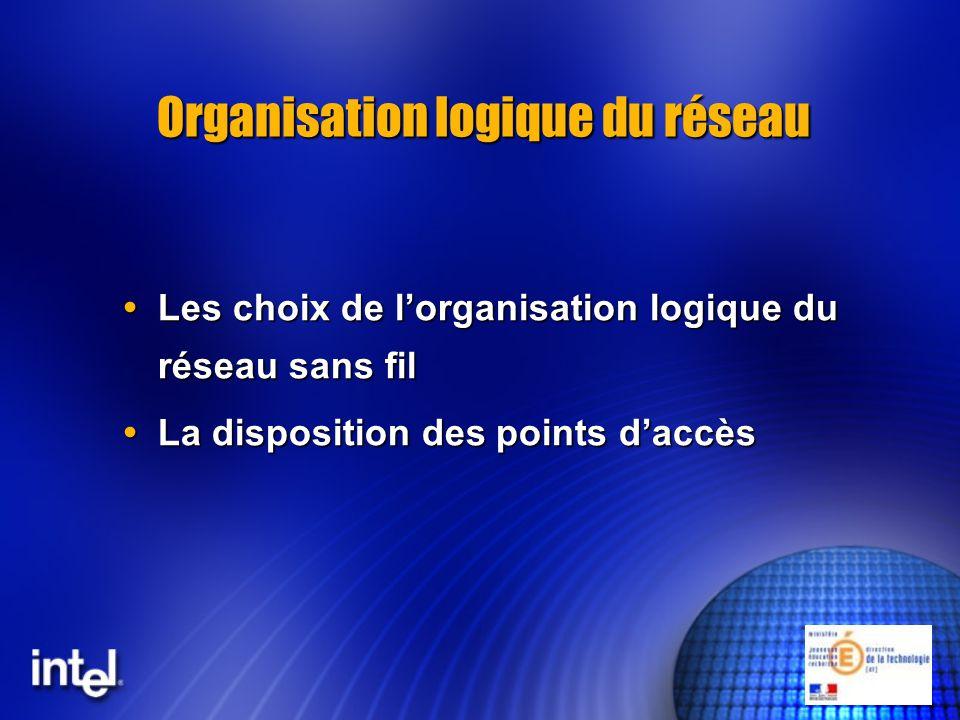 Organisation logique du réseau Les choix de lorganisation logique du réseau sans fil Les choix de lorganisation logique du réseau sans fil La disposit