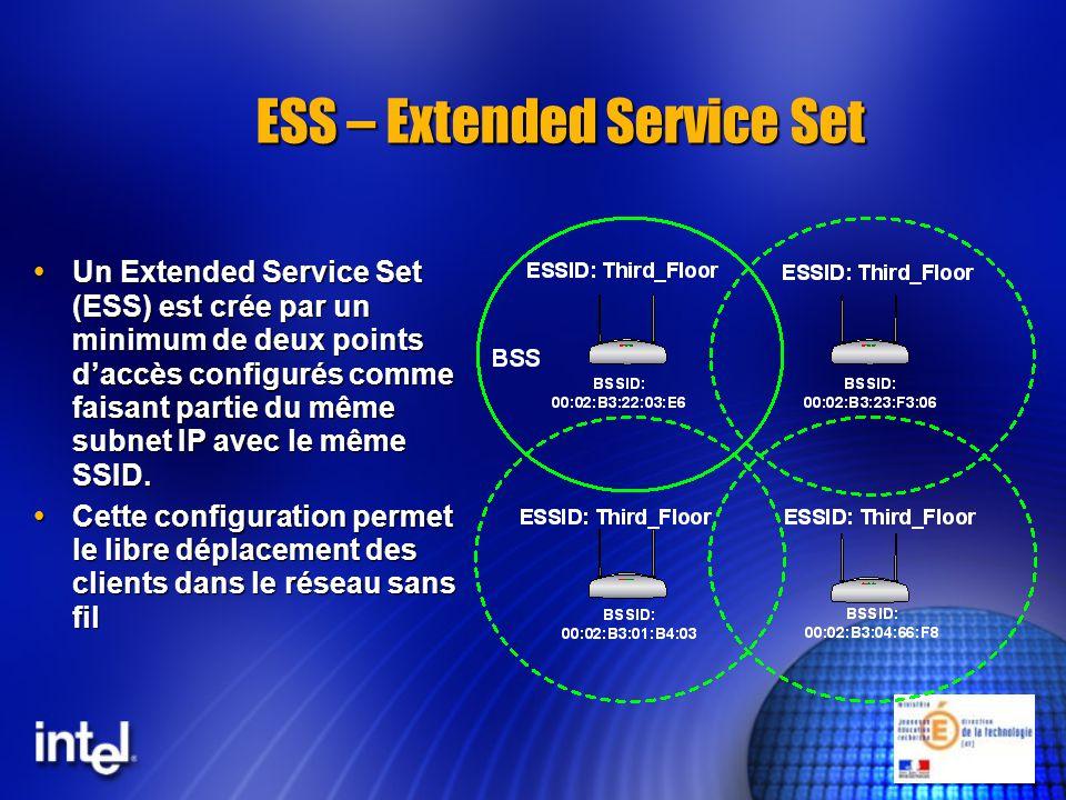 ESS – Extended Service Set Un Extended Service Set (ESS) est crée par un minimum de deux points daccès configurés comme faisant partie du même subnet