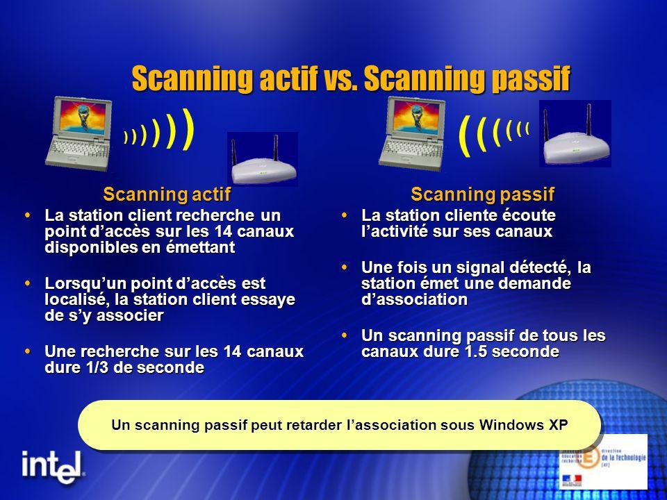 Scanning actif vs. Scanning passif ) ) ) ) ) ) ) ) ) ) ) ) Scanning actif La station client recherche un point daccès sur les 14 canaux disponibles en