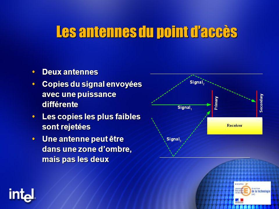 Les antennes du point daccès Deux antennes Deux antennes Copies du signal envoyées avec une puissance différente Copies du signal envoyées avec une pu