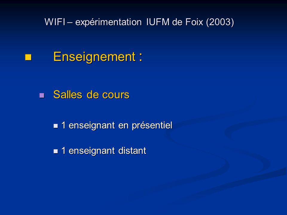 WIFI – expérimentation IUFM de Foix (2003) Enseignement : Enseignement : Salles de cours Salles de cours 1 enseignant en présentiel 1 enseignant en présentiel 1 enseignant distant 1 enseignant distant