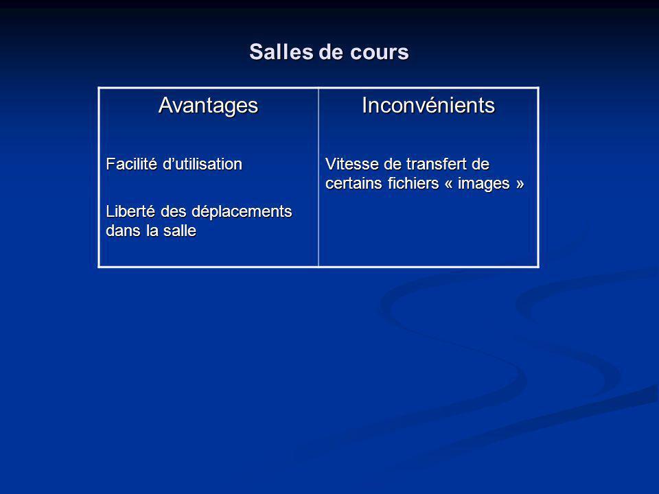 Salles de cours Avantages Facilité dutilisation Liberté des déplacements dans la salle Inconvénients Vitesse de transfert de certains fichiers « images »