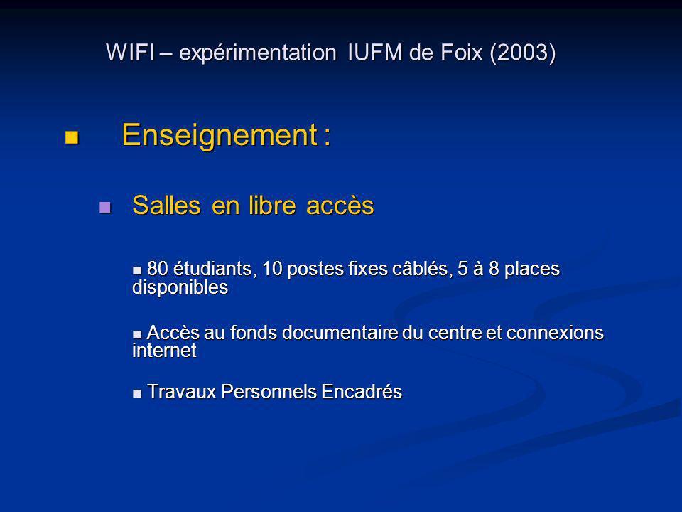 WIFI – expérimentation IUFM de Foix (2003) Enseignement : Enseignement : Salles en libre accès Salles en libre accès 80 étudiants, 10 postes fixes câb