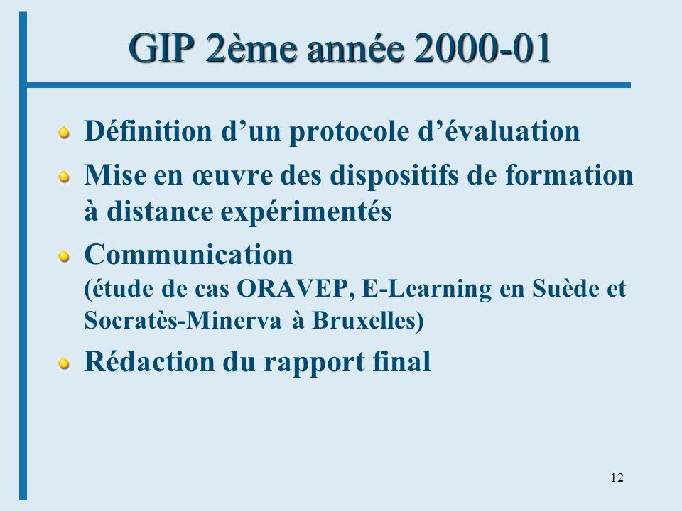 12 GIP 2ème année 2000-01 Définition dun protocole dévaluation Mise en œuvre des dispositifs de formation à distance expérimentés Communication (étude de cas ORAVEP, E-Learning en Suède et Socratès-Minerva à Bruxelles) Rédaction du rapport final
