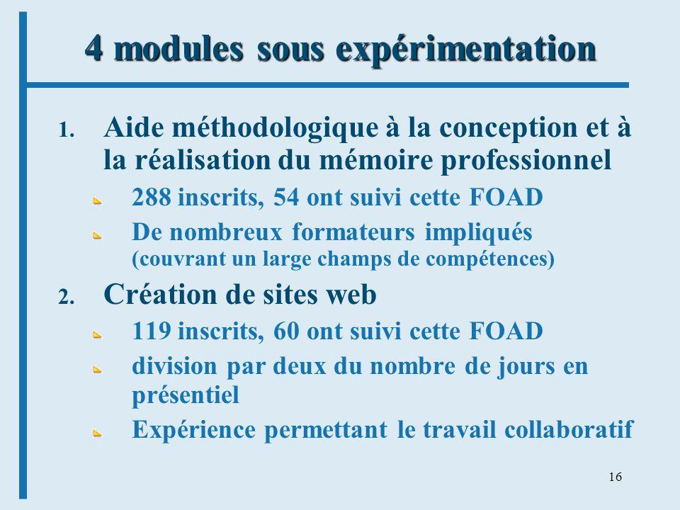 16 4 modules sous expérimentation 1. Aide méthodologique à la conception et à la réalisation du mémoire professionnel 288 inscrits, 54 ont suivi cette