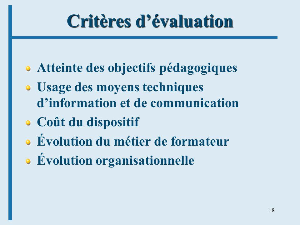 18 Critères dévaluation Atteinte des objectifs pédagogiques Usage des moyens techniques dinformation et de communication Coût du dispositif Évolution du métier de formateur Évolution organisationnelle
