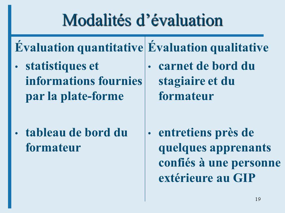 19 Modalités dévaluation Évaluation quantitative statistiques et informations fournies par la plate-forme tableau de bord du formateur Évaluation qual