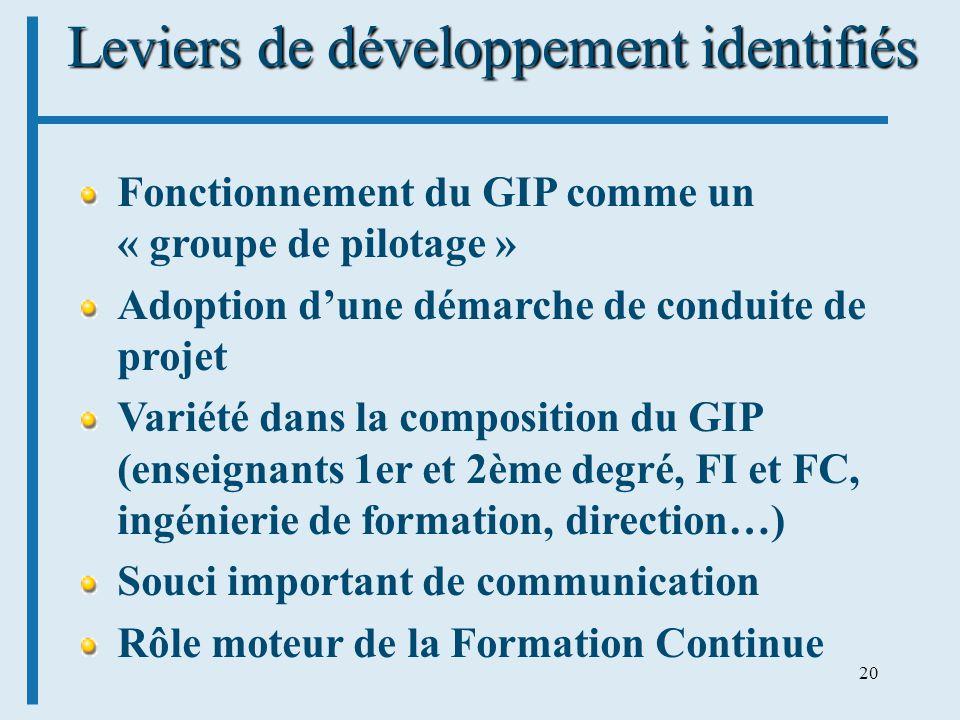 20 Leviers de développement identifiés Fonctionnement du GIP comme un « groupe de pilotage » Adoption dune démarche de conduite de projet Variété dans la composition du GIP (enseignants 1er et 2ème degré, FI et FC, ingénierie de formation, direction…) Souci important de communication Rôle moteur de la Formation Continue