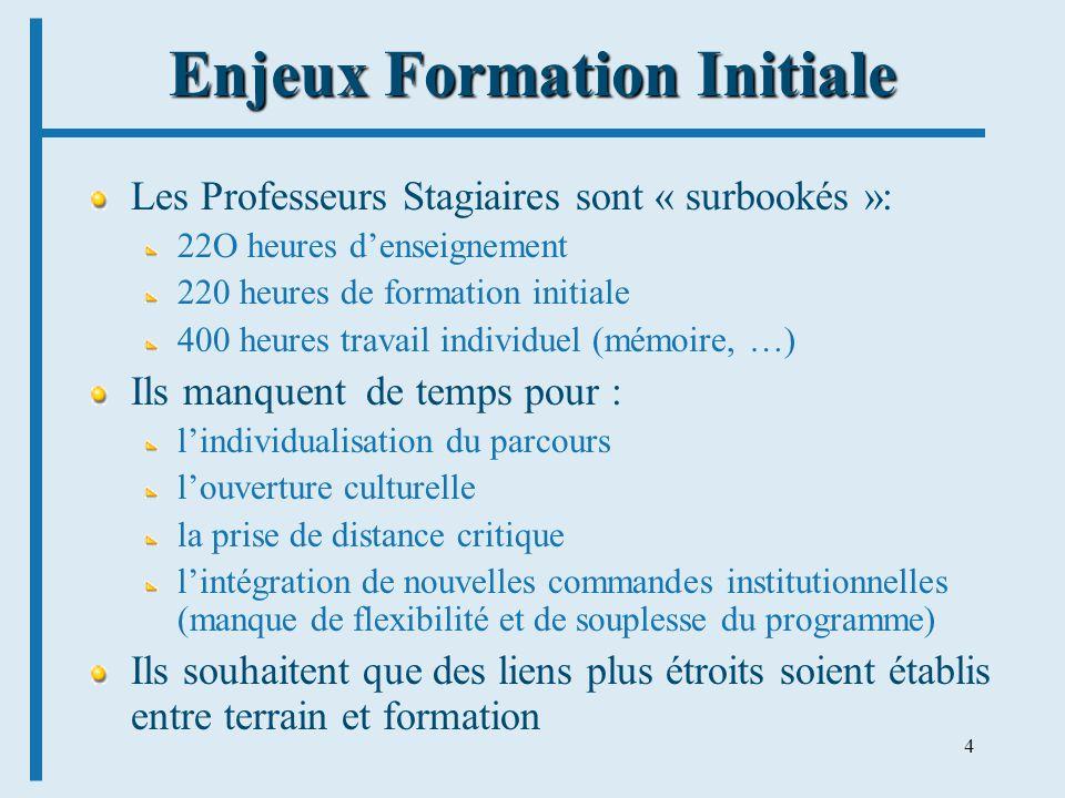 4 Enjeux Formation Initiale Les Professeurs Stagiaires sont « surbookés »: 22O heures denseignement 220 heures de formation initiale 400 heures travai
