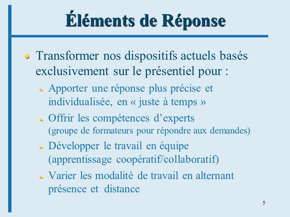 5 Éléments de Réponse Transformer nos dispositifs actuels basés exclusivement sur le présentiel pour : Apporter une réponse plus précise et individualisée, en « juste à temps » Offrir les compétences dexperts (groupe de formateurs pour répondre aux demandes) Développer le travail en équipe (apprentissage coopératif/collaboratif) Varier les modalité de travail en alternant présence et distance